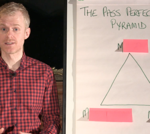 Online Video Product: Pass Perfection